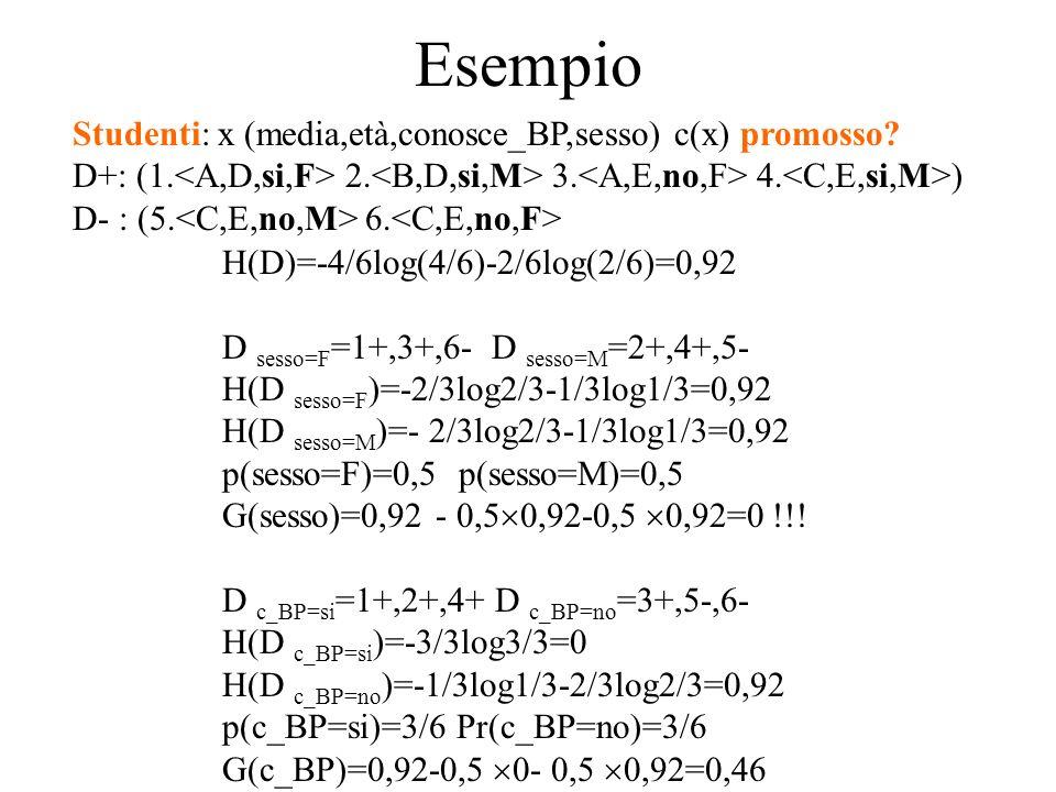 Esempio H(D)=-4/6log(4/6)-2/6log(2/6)=0,92 D sesso=F =1+,3+,6- D sesso=M =2+,4+,5- H(D sesso=F )=-2/3log2/3-1/3log1/3=0,92 H(D sesso=M )=- 2/3log2/3-1