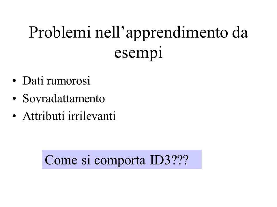 Problemi nellapprendimento da esempi Dati rumorosi Sovradattamento Attributi irrilevanti Come si comporta ID3???