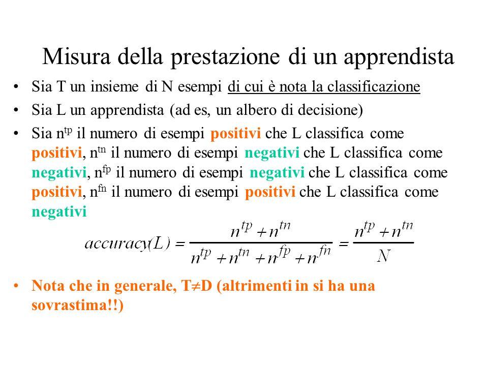 Misura della prestazione di un apprendista Sia T un insieme di N esempi di cui è nota la classificazione Sia L un apprendista (ad es, un albero di dec