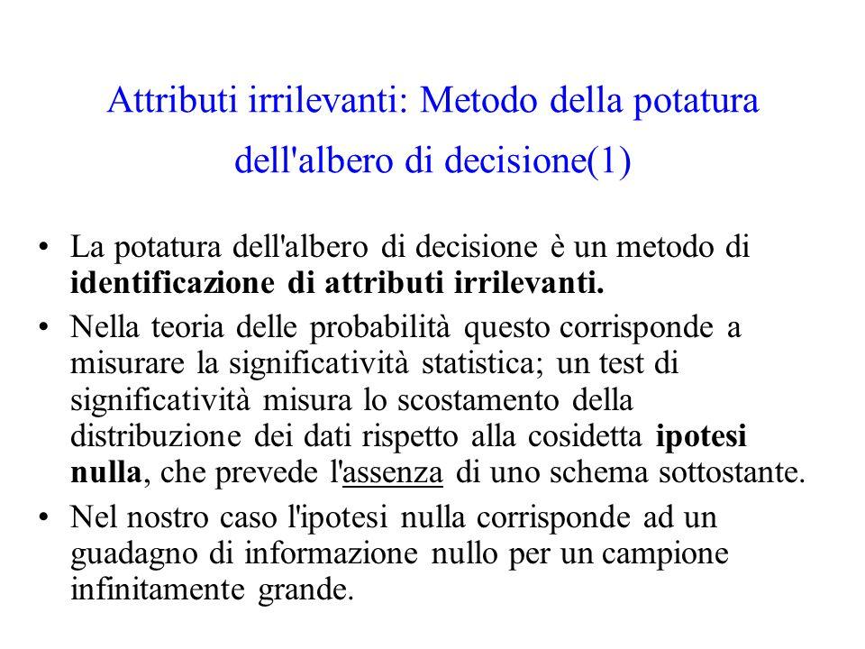 Attributi irrilevanti: Metodo della potatura dell'albero di decisione(1) La potatura dell'albero di decisione è un metodo di identificazione di attrib