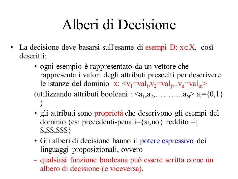Alberi di Decisione La decisione deve basarsi sull'esame di esempi D: x X, così descritti: ogni esempio è rappresentato da un vettore che rappresenta