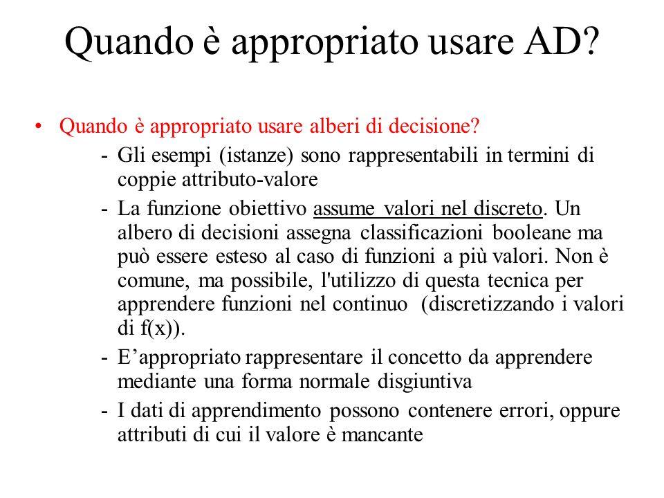 Come utilizzare gli esempi D.