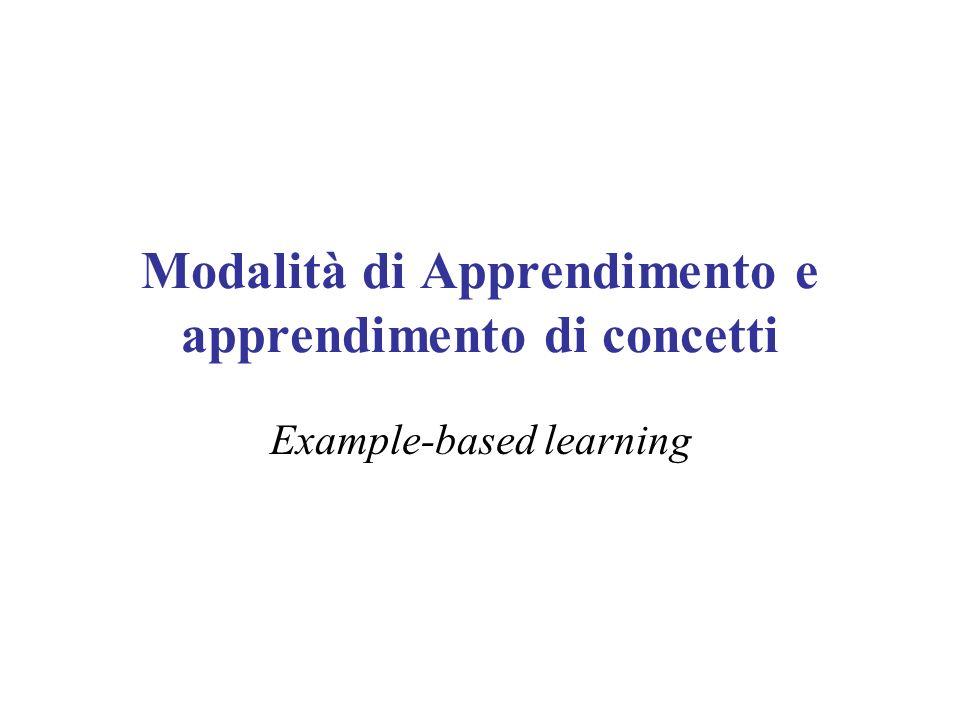 Modalità di Apprendimento e apprendimento di concetti Example-based learning