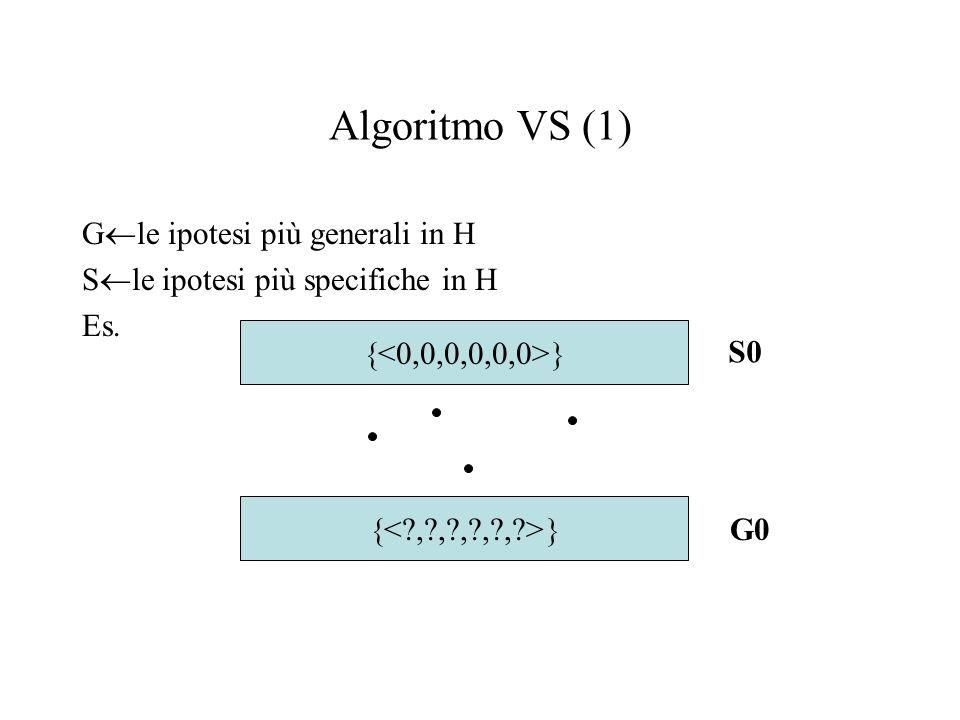 Algoritmo VS (1) G le ipotesi più generali in H S le ipotesi più specifiche in H Es. S0 G0