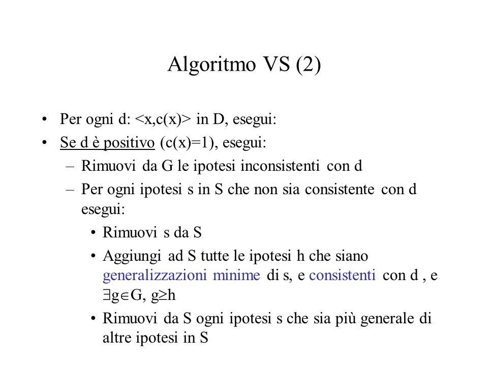 Algoritmo VS (2) Per ogni d: in D, esegui: Se d è positivo (c(x)=1), esegui: –Rimuovi da G le ipotesi inconsistenti con d –Per ogni ipotesi s in S che non sia consistente con d esegui: Rimuovi s da S Aggiungi ad S tutte le ipotesi h che siano generalizzazioni minime di s, e consistenti con d, e g G, g h Rimuovi da S ogni ipotesi s che sia più generale di altre ipotesi in S