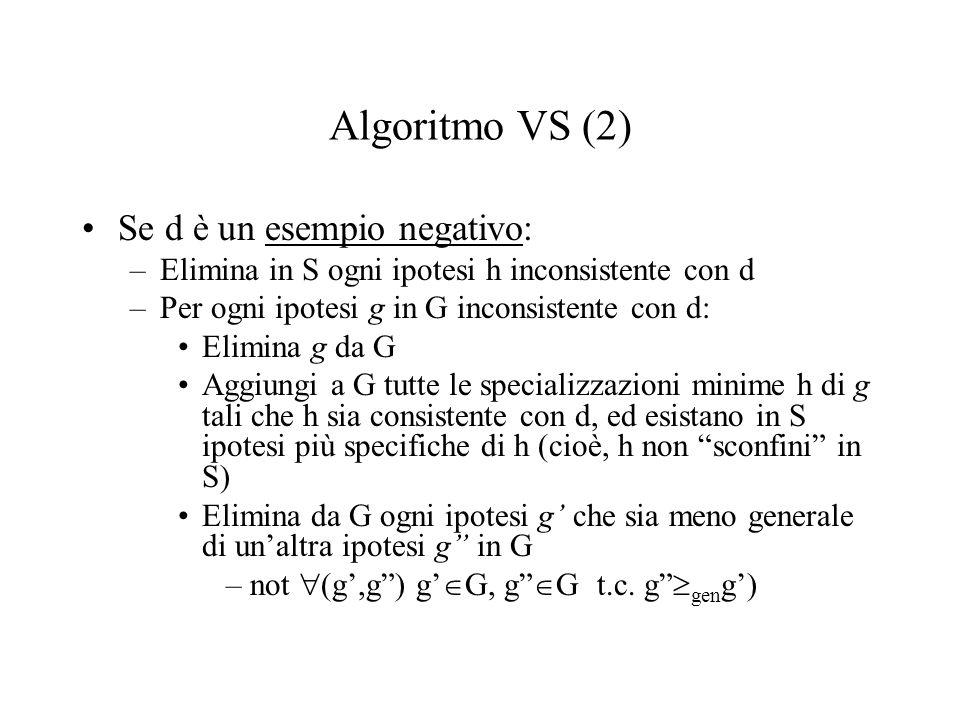 Algoritmo VS (2) Se d è un esempio negativo: –Elimina in S ogni ipotesi h inconsistente con d –Per ogni ipotesi g in G inconsistente con d: Elimina g da G Aggiungi a G tutte le specializzazioni minime h di g tali che h sia consistente con d, ed esistano in S ipotesi più specifiche di h (cioè, h non sconfini in S) Elimina da G ogni ipotesi g che sia meno generale di unaltra ipotesi g in G –not (g,g) g G, g G t.c.