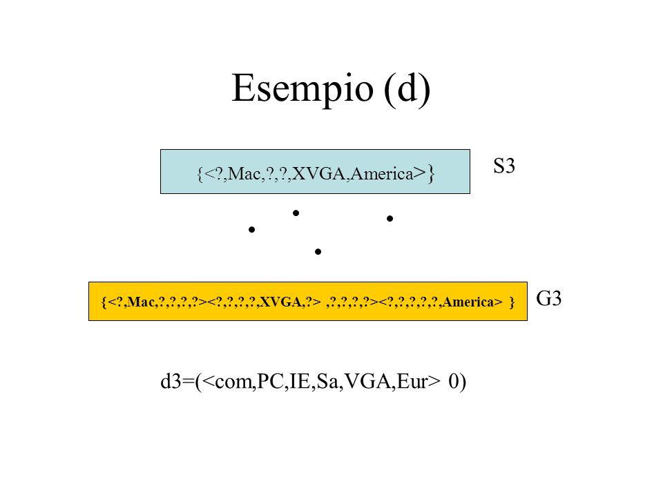 Esempio (d) S2 G2 d3=( 0),?,?,?,?> G3 S3