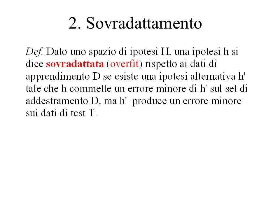 2. Sovradattamento