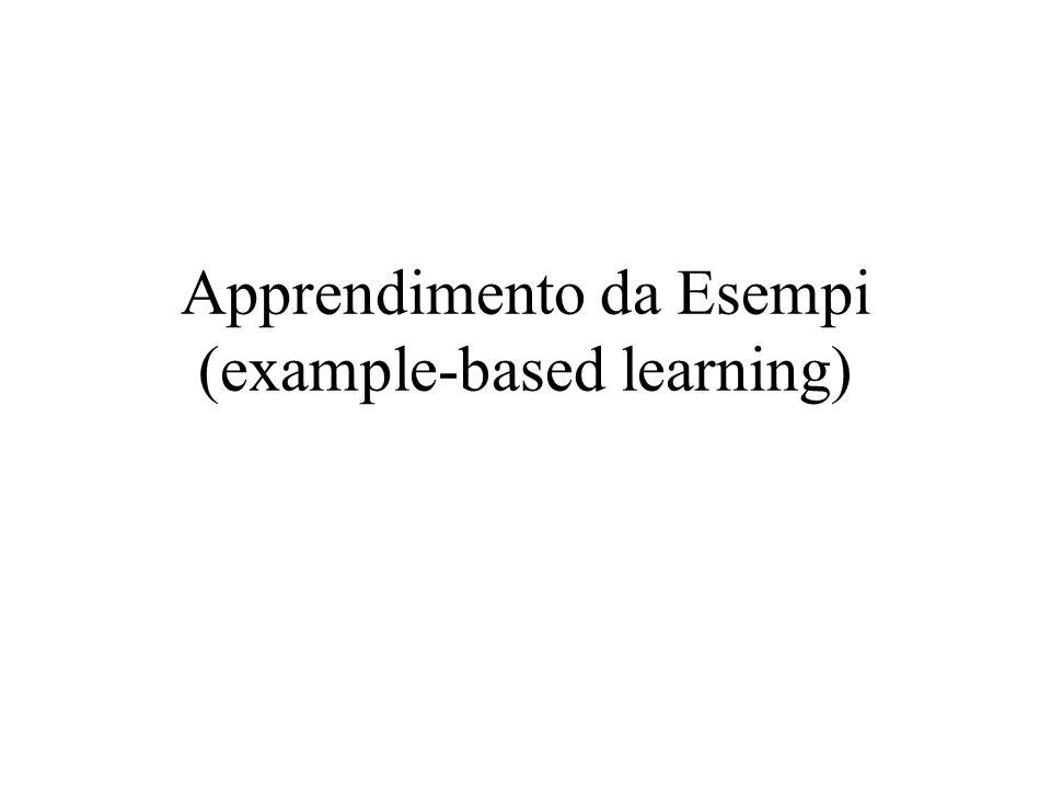 Apprendimento induttivo, o da esempi Supervisionato L apprendimento da osservazioni, o induttivo, consiste nella descrizione di una funzione f a partire da un insieme di coppie ingresso/uscita dette esempi.