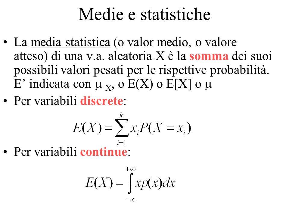 Esempi Se X è uniformemente distribuita in [a,b], E(X)=(b+a)/2 Massa di probabilità Distribuzione di probabilità