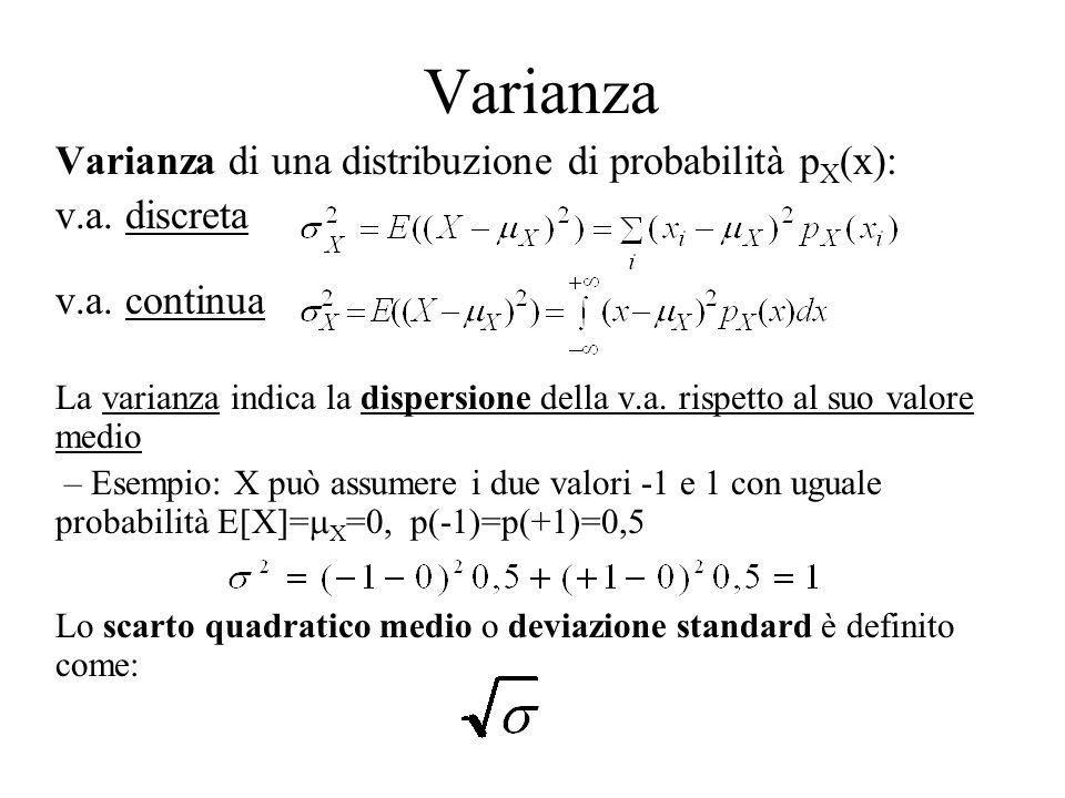 Varianza Varianza di una distribuzione di probabilità p X (x): v.a. discreta v.a. continua La varianza indica la dispersione della v.a. rispetto al su