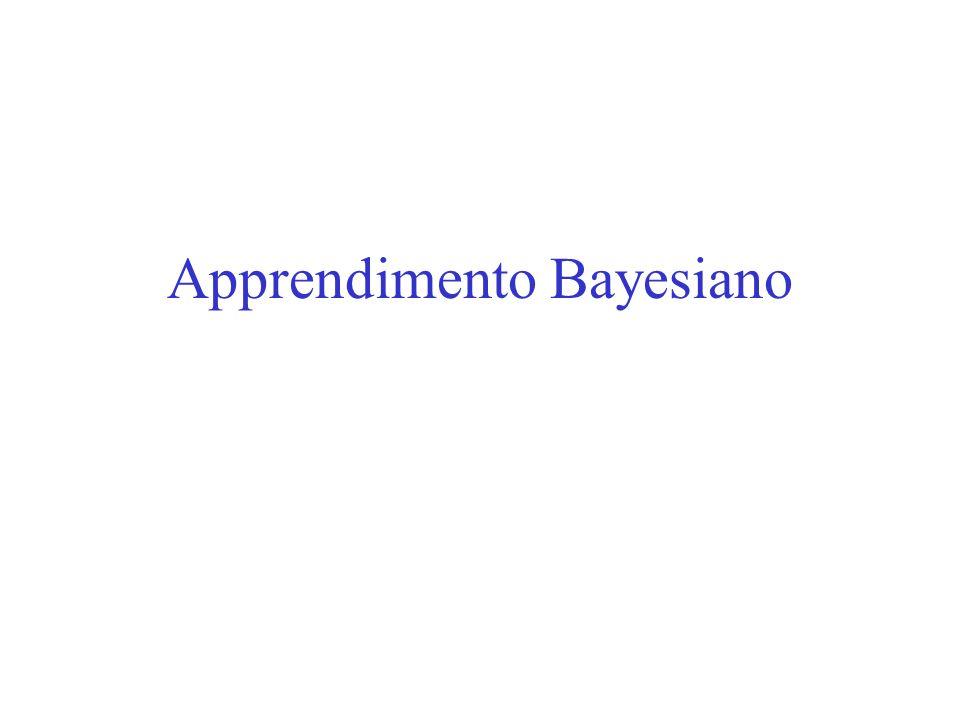 Caratteristiche dellApprendimento Bayesiano Ogni esempio di addestramento progressivamente decrementa o incrementa la probabilità stimata che unipotesi sia corretta La conoscenza pregressa può essere combinata con i dati osservati per determinare la probabilità finale di unipotesi I metodi Bayesiani possono fornire predizioni probabilistiche (es.
