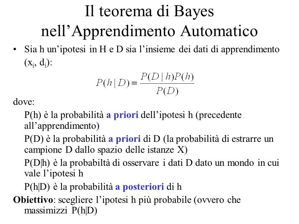 Il teorema di Bayes nellApprendimento Automatico Sia h unipotesi in H e D sia linsieme dei dati di apprendimento (x i, d i ): dove: P(h) è la probabil