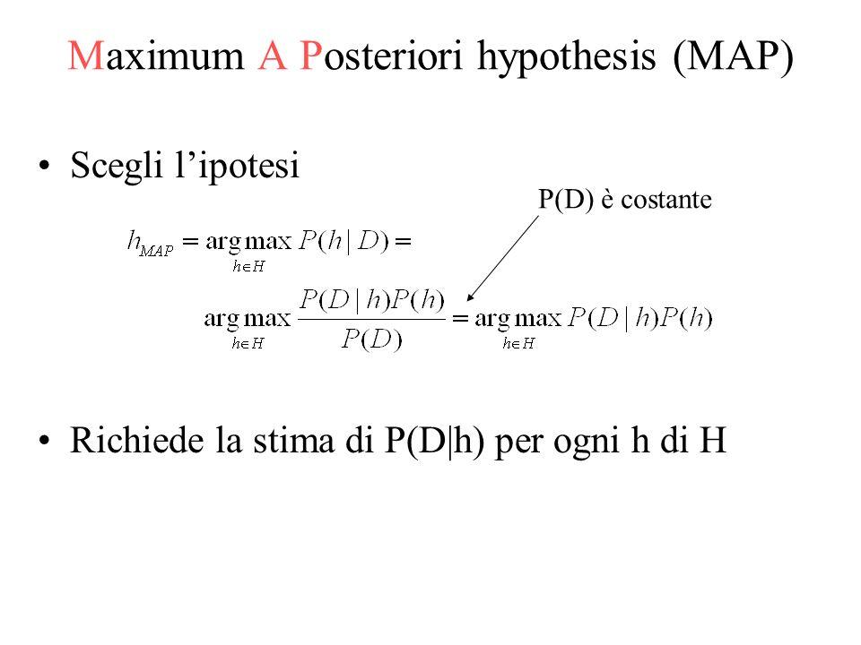 Il Teorema di Bayes e lApprendimento di Concetti Progettiamo un semplice algoritmo di apprendimento di concetti per emettere lipotesi MAP (maximum a posteriori), basata sul teorema di Bayes: Algoritmo di MAP learning con forza bruta: –Emetti lipotesi h MAP con la massima probabilità a posteriori: –Richiede molti calcoli, perché deve calcolare P(h|D) per ogni ipotesi in H (non fattibile per H grande) –Come scegliere P(h) e P(D|h)?