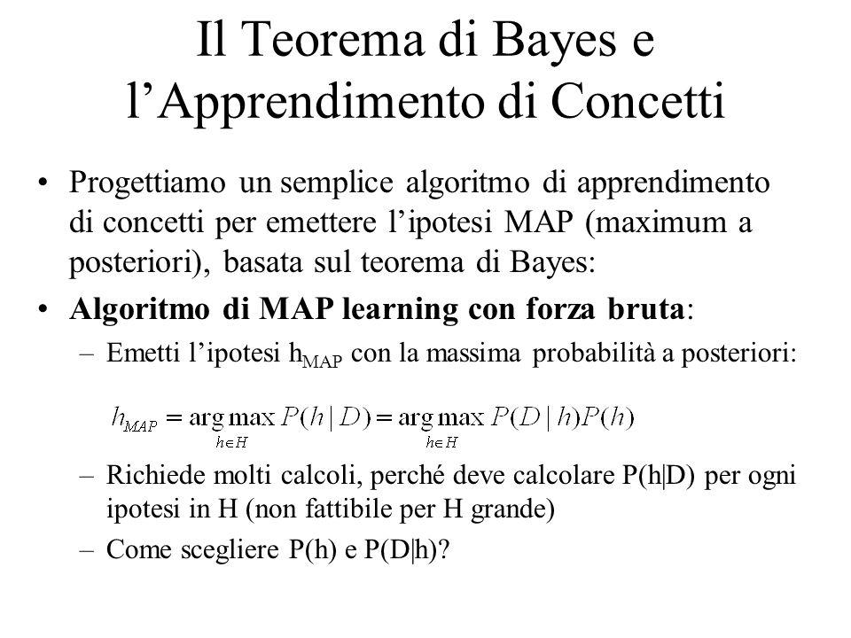 MAP Learning (1) Facciamo le seguenti assunzioni: 1.Linsieme di addestramento D è libero da rumore 2.Il concetto obiettivo c è contenuto nello spazio delle ipotesi H (c è consistente con H) 3.Non abbiamo ragioni a priori di credere che unipotesi sia più probabile di unaltra Che valore scegliere per P(h).
