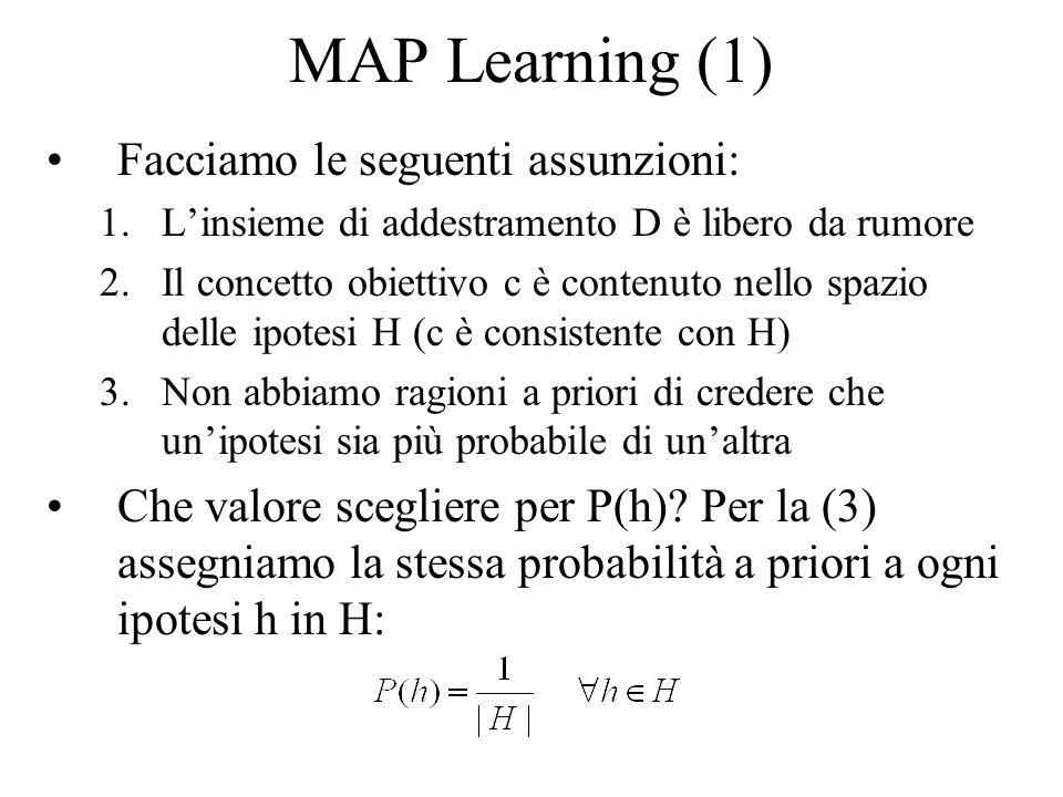 MAP Learning (1) Facciamo le seguenti assunzioni: 1.Linsieme di addestramento D è libero da rumore 2.Il concetto obiettivo c è contenuto nello spazio