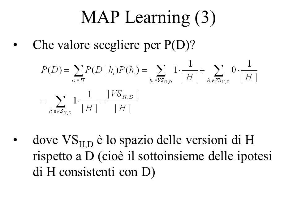 MAP Learning (3) Che valore scegliere per P(D)? dove VS H,D è lo spazio delle versioni di H rispetto a D (cioè il sottoinsieme delle ipotesi di H cons