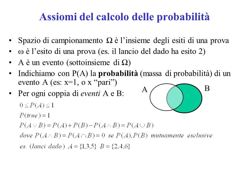 Probabilità condizionata P(A|B) probabilità di un evento A supponendo verificato levento B Es.: A = Pr(studente segue IUM) B = Pr(studente segue AA) AB A B