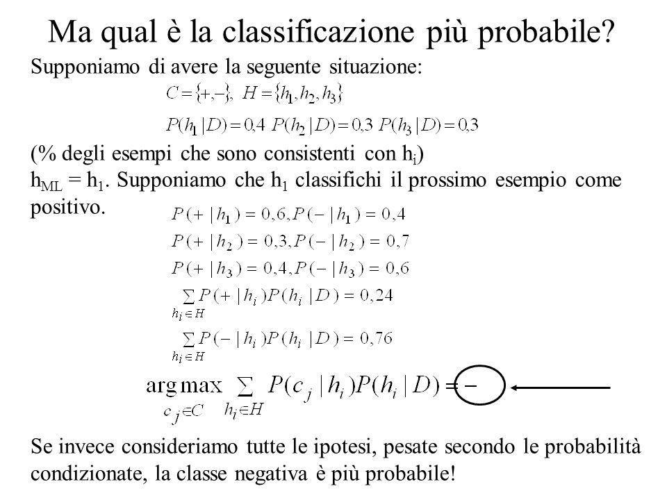 Optimal Bayes classifier Supponiamo che c(x) sia una funzione obiettivo discreta ed assuma valori in C = { c 1, c 2,..., c m } Supponiamo che H sia lo spazio corrente delle ipotesi, D sia linsieme di apprendimento, e P(h i |D) siano le probabilità a posteriori delle h i dato D (calcolato come % dei casi in cui h i (x j )=c(x j )) quindi non si richiede consistenza) Supponiamo che x k sia una nuova istanza.