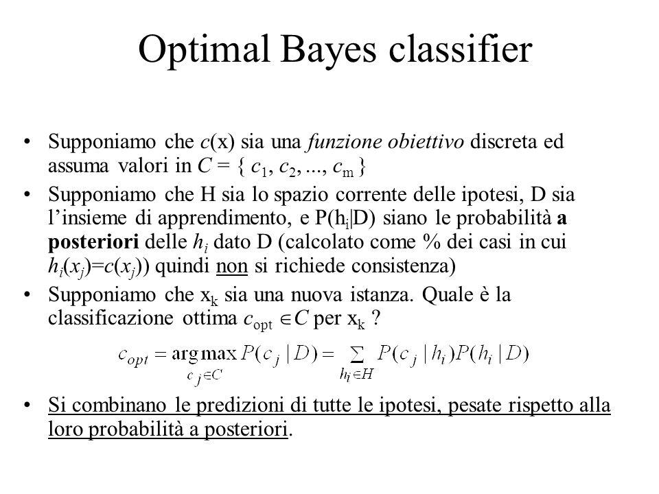 Bayes Optimal classifier (conclusioni) Ottiene le migliori prestazioni ottenibili, assegnati i dati di apprendimento D, e uno spazio di ipotesi H Costoso: calcola la probabilità a posteriori per ogni ipotesi, e combina le predizioni per classificare ogni nuova istanza