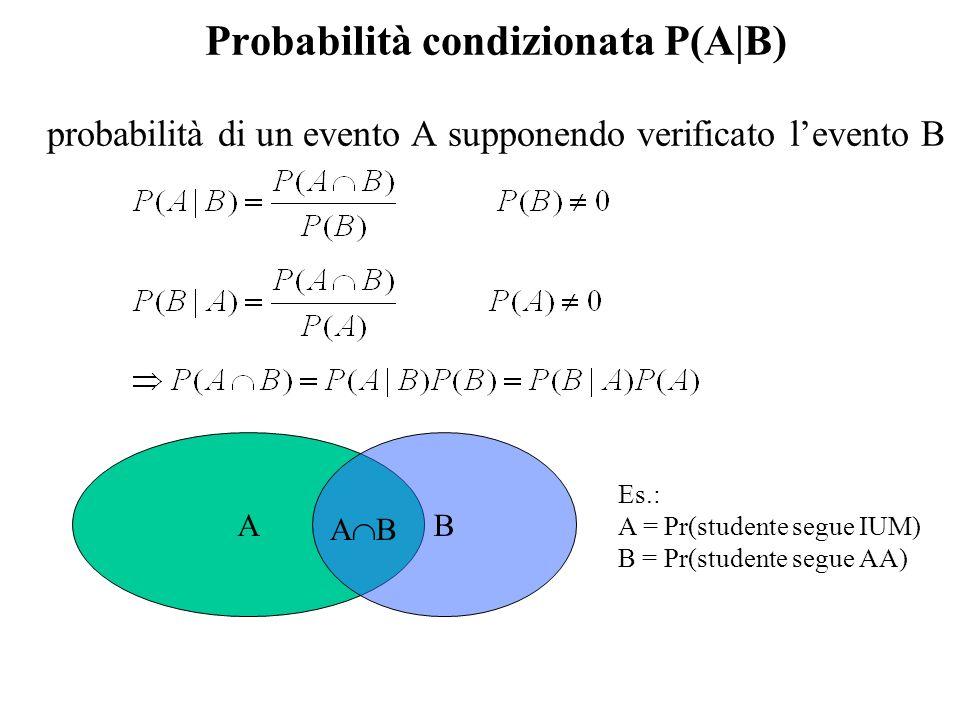 Probabilità condizionata P(A|B) probabilità di un evento A supponendo verificato levento B Es.: A = Pr(studente segue IUM) B = Pr(studente segue AA) A