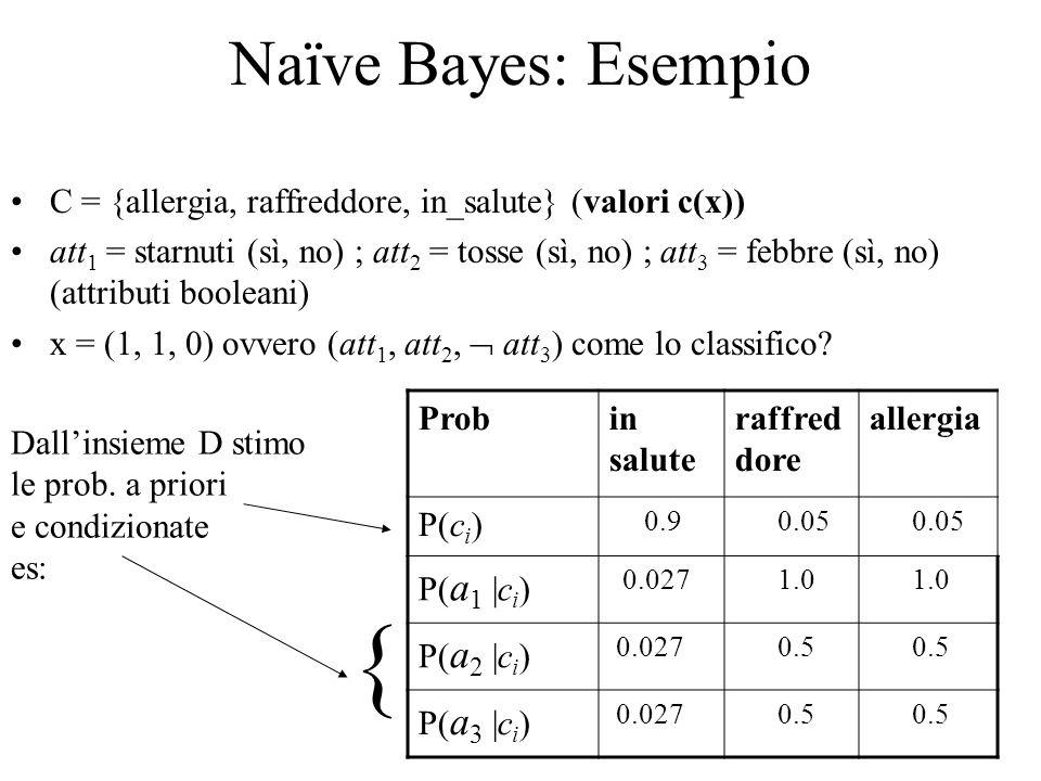 Esempio (continua) 40 esempi, 36 classificati in salute, 2 raffreddore, 2 allergia Per stimare, ad esempio, P(a 1 =1|in-salute), contare sui 36 esempi nei quali c(x)= in-salute quanti hanno att 1 =1 se 1 su 36, P(att 1 =1|in-salute)=1/36=0,027 Analogamente avrò, ad es.: -P(att 1 =1|raffreddore)=2/2=1 -P(att 1 =1|allergia)=2/2=1 -ecc.