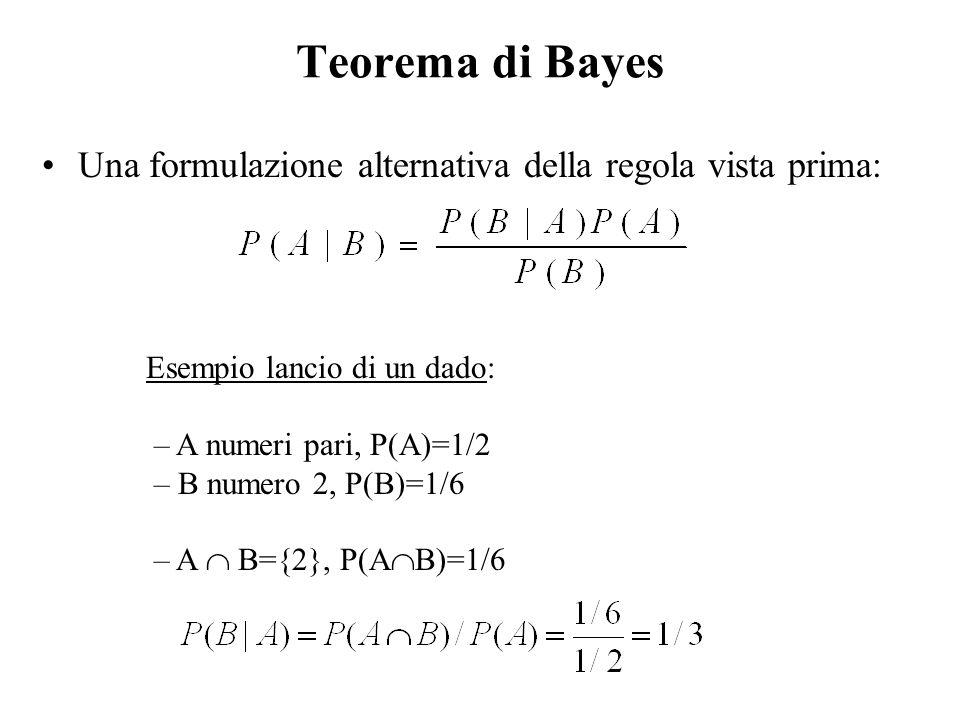 Proprietà derivate: Se due eventi A e B sono disgiunti (A B=Ø) segue P(B|A)=0 e P(A|B)=0 poiché il verificarsi di un evento esclude il verificarsi dellaltro.