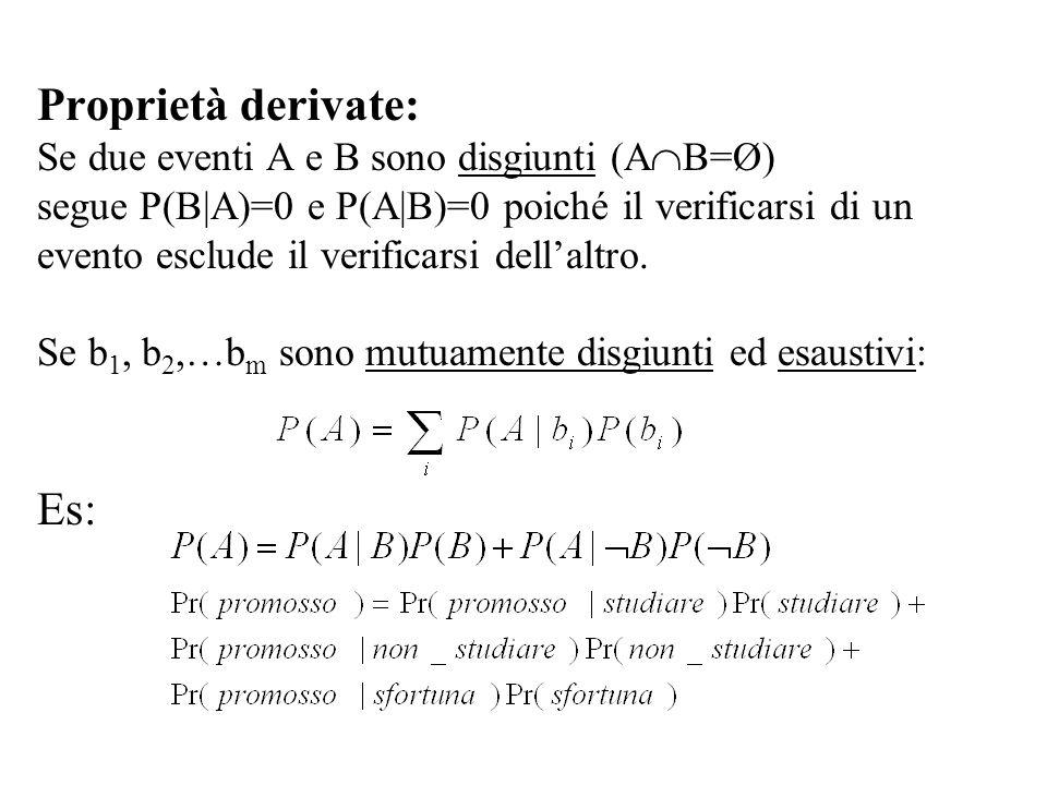 Variabili aleatorie e probabilità Una variabile aleatoria X descrive un evento non predicibile in anticipo (lancio di un dado, infatti alea=dado in latino ) Lo spazio di campionamento (sample space) di X è linsieme dei possibili esiti della variabile (per il dado, = {1,2,3,4,5,6}) Un evento è un sottoinsieme di, es.: e 1 ={1}, e 2 = {2,4,6} La massa di probabilità è definita come P(X=x) o P(x) o P x La distribuzione di probabilità per una variabile discreta è la lista di probabilità associate a tutti i possibili eventi di S ASSIOMA 1 : Se X è una variabile discreta, allora