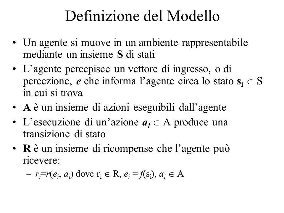 Definizione del Modello Un agente si muove in un ambiente rappresentabile mediante un insieme S di stati Lagente percepisce un vettore di ingresso, o