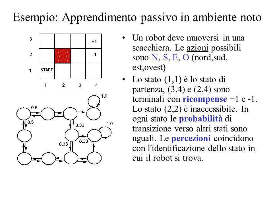 Esempio: Apprendimento passivo in ambiente noto Un robot deve muoversi in una scacchiera. Le azioni possibili sono N, S, E, O (nord,sud, est,ovest) Lo