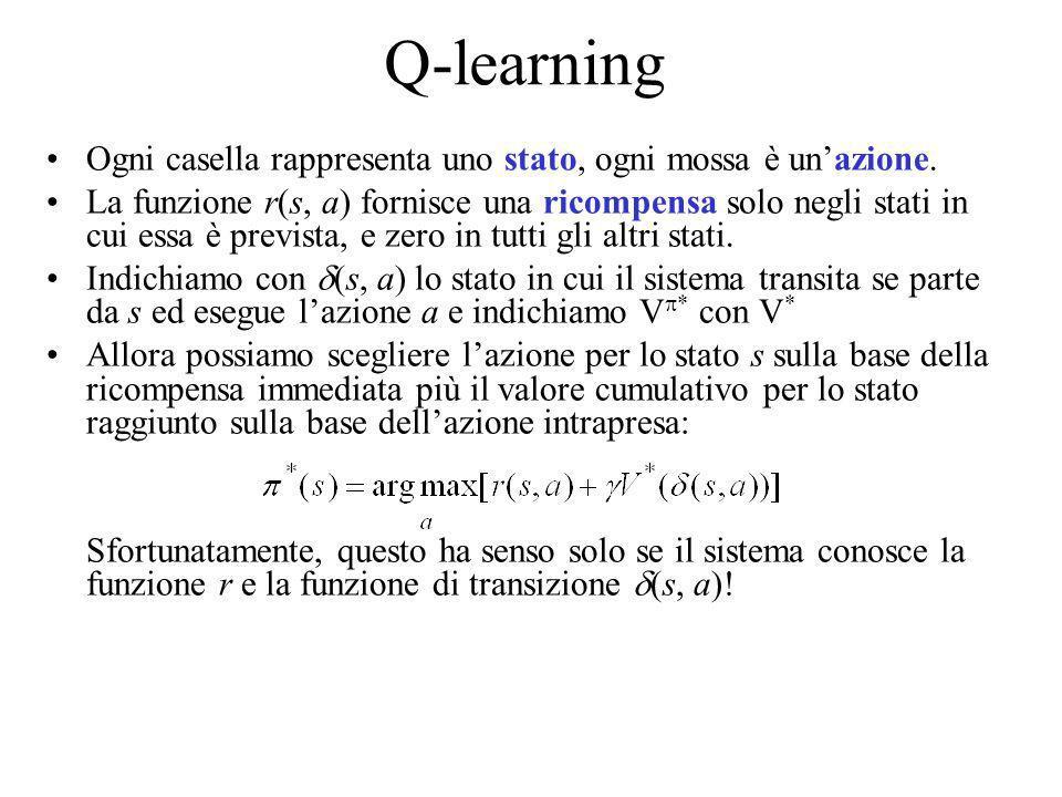 Q-learning Ogni casella rappresenta uno stato, ogni mossa è unazione. La funzione r(s, a) fornisce una ricompensa solo negli stati in cui essa è previ