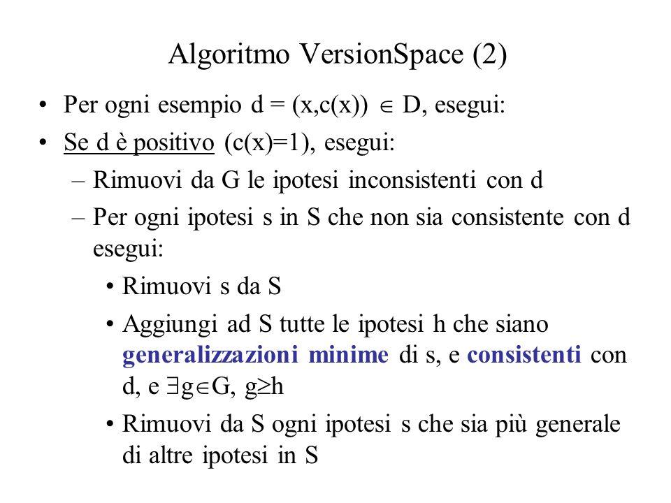 Algoritmo VersionSpace (2) Per ogni esempio d = (x,c(x)) D, esegui: Se d è positivo (c(x)=1), esegui: –Rimuovi da G le ipotesi inconsistenti con d –Per ogni ipotesi s in S che non sia consistente con d esegui: Rimuovi s da S Aggiungi ad S tutte le ipotesi h che siano generalizzazioni minime di s, e consistenti con d, e g G, g h Rimuovi da S ogni ipotesi s che sia più generale di altre ipotesi in S