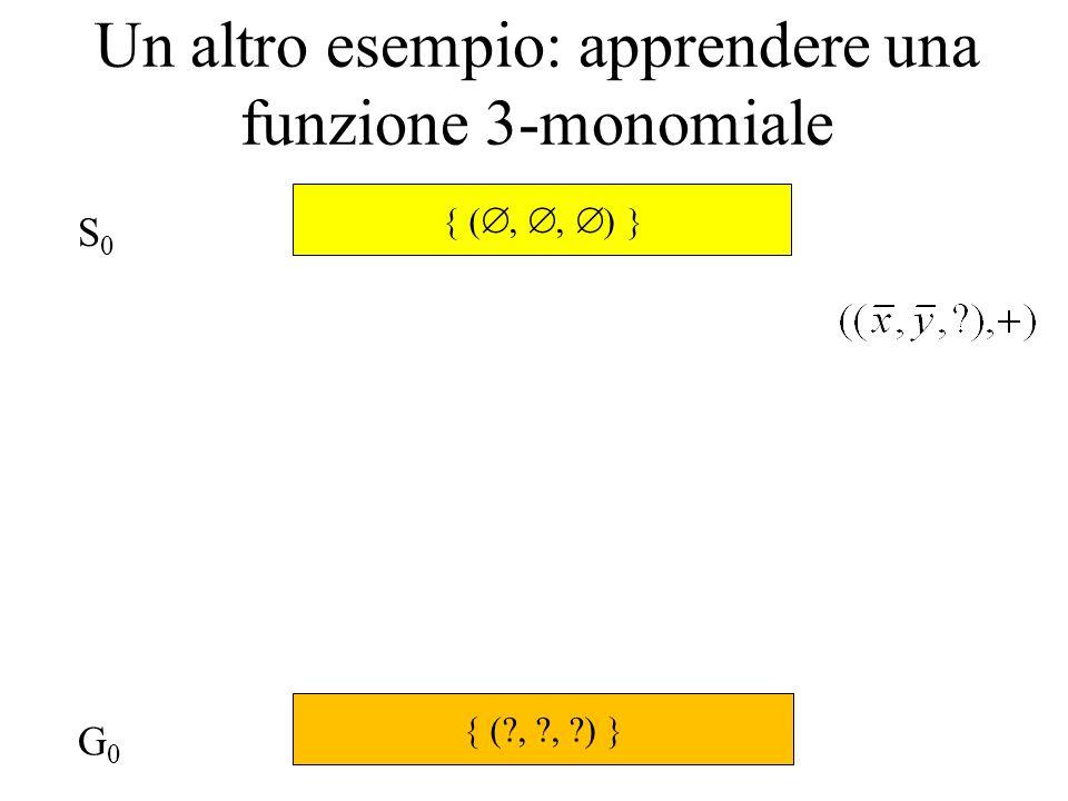 Un altro esempio: apprendere una funzione 3-monomiale S0S0 G0G0 (?, ?, ?) (,, )