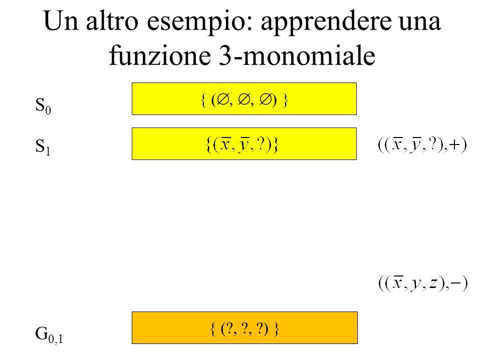 Un altro esempio: apprendere una funzione 3-monomiale S0S0 G 0,1 S1S1 (?, ?, ?) (,, )
