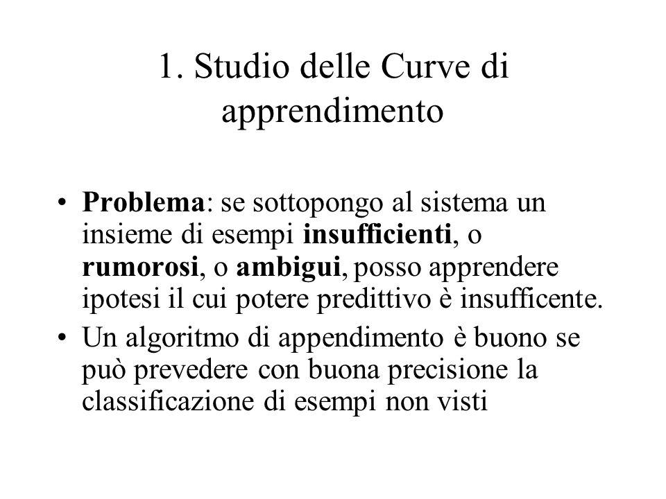 1. Studio delle Curve di apprendimento Problema: se sottopongo al sistema un insieme di esempi insufficienti, o rumorosi, o ambigui, posso apprendere
