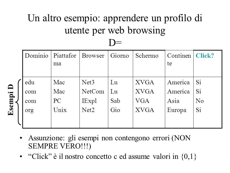 Algoritmo dello spazio delle versioni Def.
