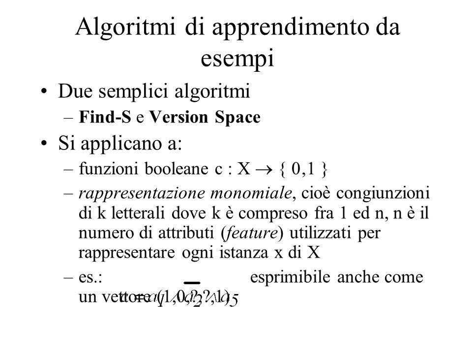 Algoritmi di apprendimento da esempi Due semplici algoritmi –Find-S e Version Space Si applicano a: –funzioni booleane c : X { 01 } –rappresentazione monomiale, cioè congiunzioni di k letterali dove k è compreso fra 1 ed n, n è il numero di attributi (feature) utilizzati per rappresentare ogni istanza x di X –es.: esprimibile anche come un vettore (1,0,?,?,1)