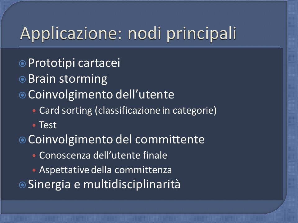 Prototipi cartacei Brain storming Coinvolgimento dellutente Card sorting (classificazione in categorie) Test Coinvolgimento del committente Conoscenza