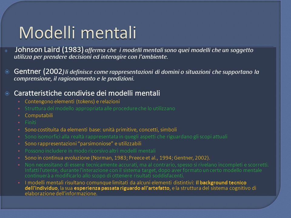 Johnson Laird (1983) afferma che i modelli mentali sono quei modelli che un soggetto utilizza per prendere decisioni ed interagire con l'ambiente. Gen
