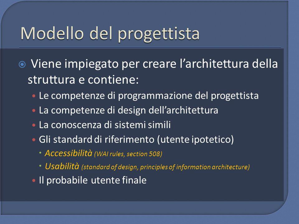 Viene impiegato per creare larchitettura della struttura e contiene: Le competenze di programmazione del progettista La competenze di design dellarchi
