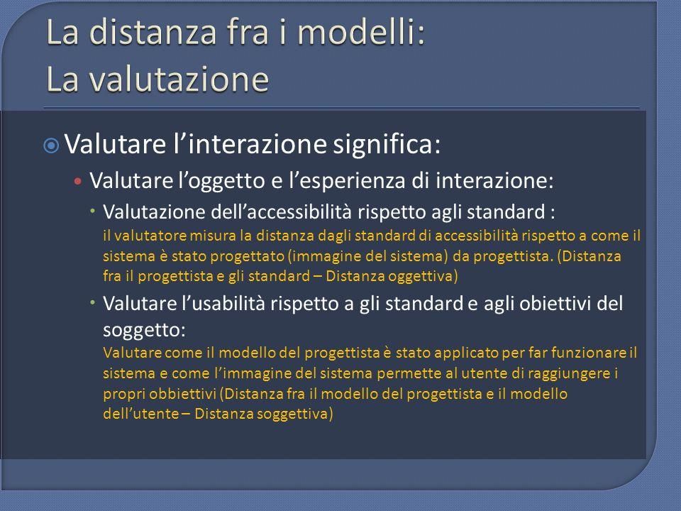 Valutare linterazione significa: Valutare loggetto e lesperienza di interazione: Valutazione dellaccessibilità rispetto agli standard : il valutatore