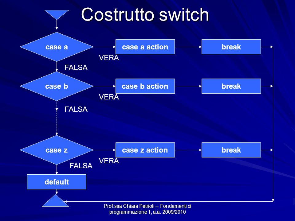 Prof.ssa Chiara Petrioli -- Fondamenti di programmazione 1, a.a. 2009/2010 Costrutto switch VERA case a FALSA case b case z default case a actionbreak