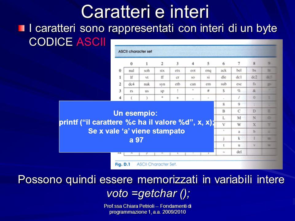 Prof.ssa Chiara Petrioli -- Fondamenti di programmazione 1, a.a. 2009/2010 Caratteri e interi I caratteri sono rappresentati con interi di un byte COD