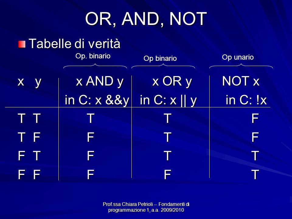 Prof.ssa Chiara Petrioli -- Fondamenti di programmazione 1, a.a. 2009/2010 OR, AND, NOT Tabelle di verità x yx AND y x OR y NOT x in C: x &&y in C: x