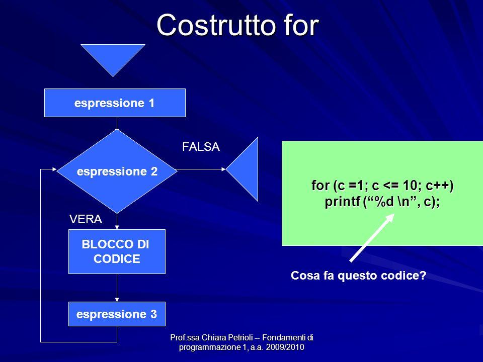 Prof.ssa Chiara Petrioli -- Fondamenti di programmazione 1, a.a. 2009/2010 Costrutto for VERA BLOCCO DI CODICE espressione 2 FALSA espressione 1 espre