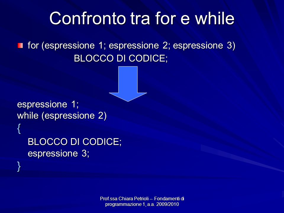 Prof.ssa Chiara Petrioli -- Fondamenti di programmazione 1, a.a. 2009/2010 Confronto tra for e while for (espressione 1; espressione 2; espressione 3)