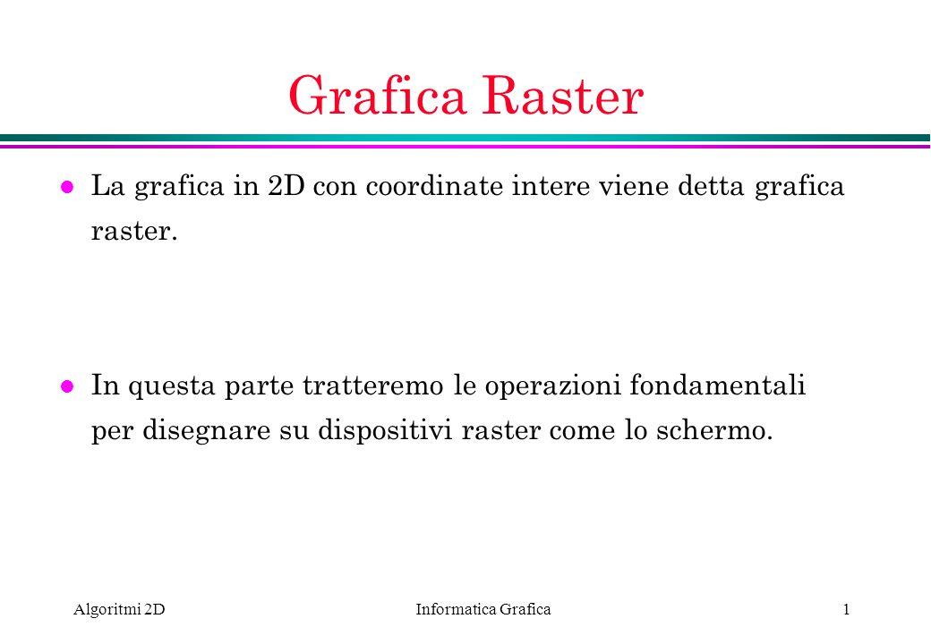 Informatica Grafica Algoritmi 2D1 Grafica Raster l La grafica in 2D con coordinate intere viene detta grafica raster. l In questa parte tratteremo le
