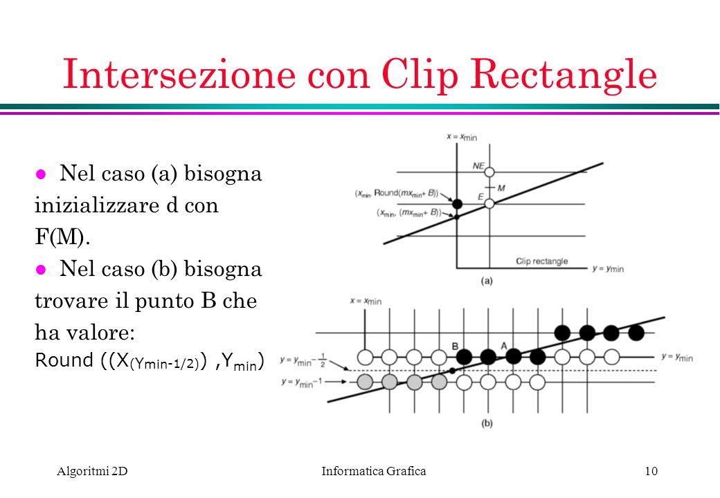 Informatica Grafica Algoritmi 2D10 Intersezione con Clip Rectangle l Nel caso (a) bisogna inizializzare d con F(M). l Nel caso (b) bisogna trovare il