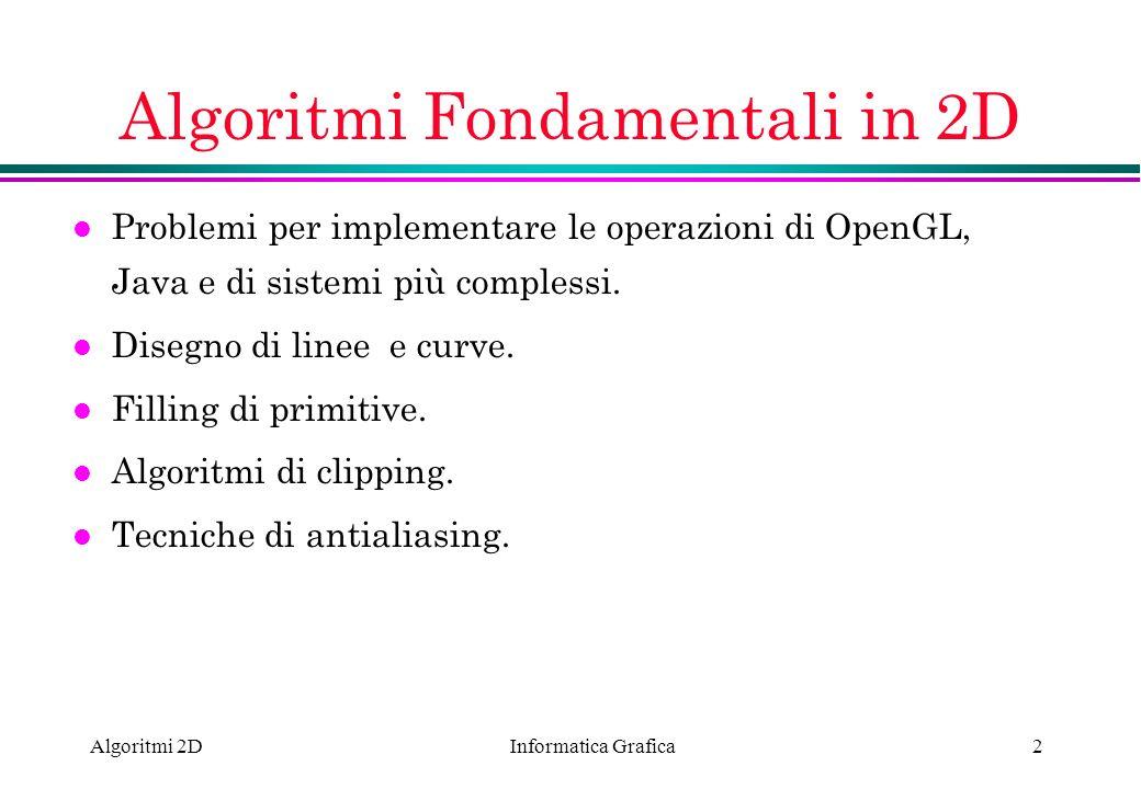 Informatica Grafica Algoritmi 2D2 Algoritmi Fondamentali in 2D l Problemi per implementare le operazioni di OpenGL, Java e di sistemi più complessi. l