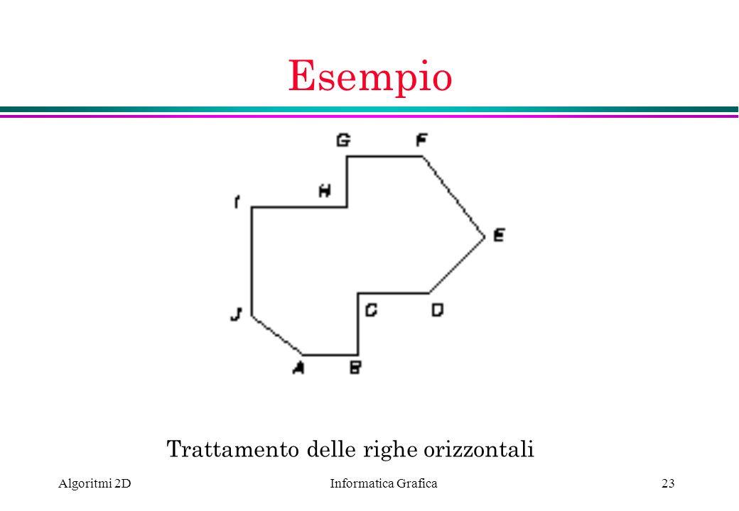 Informatica Grafica Algoritmi 2D23 Esempio Trattamento delle righe orizzontali